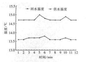 内源式固体吸附除湿机(2)