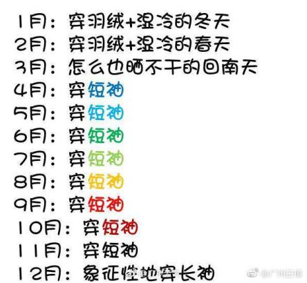 湿冷天气和回南天,生活在广州需要除湿机和勇气!