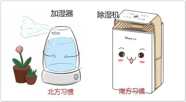 在重庆买了加湿器有用吗
