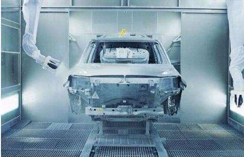 恒温恒湿机在汽车涂装业的应用
